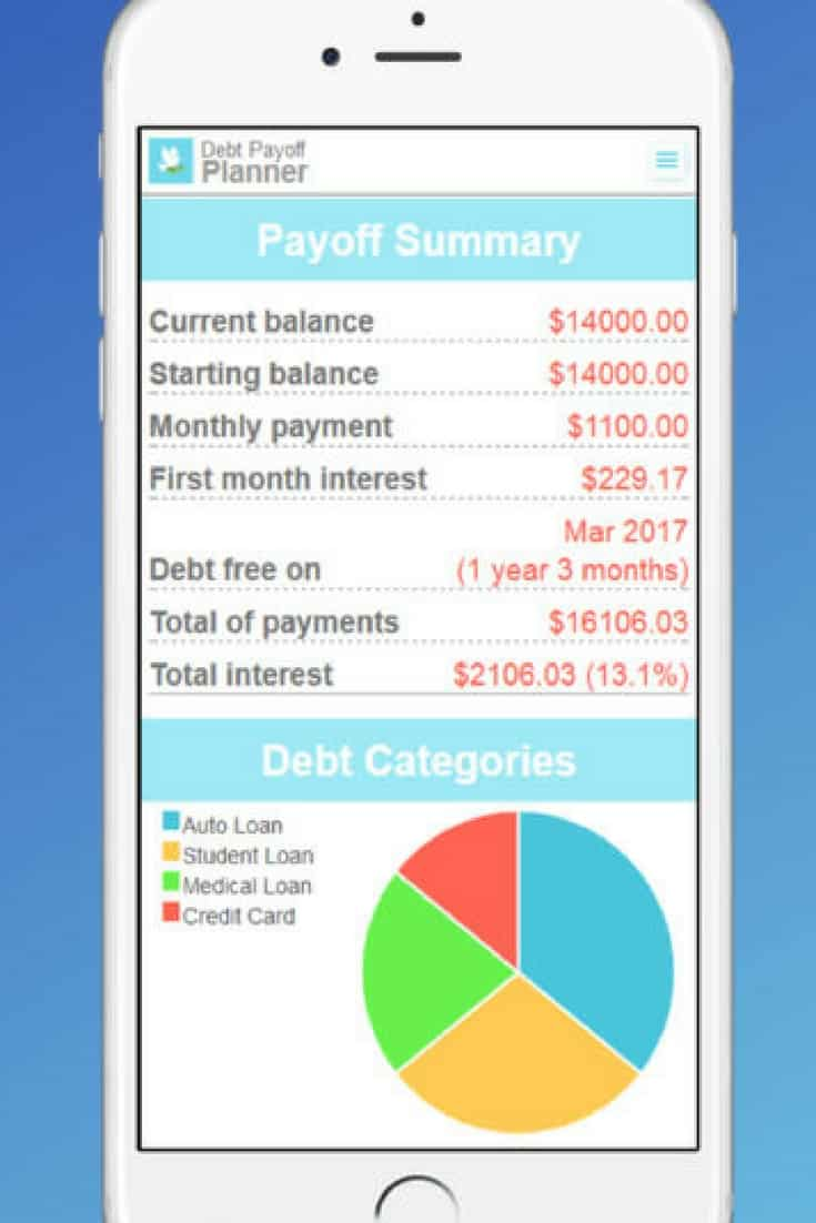 5 free apps that will motivate and help you pay off debt the